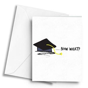 . Now What? Graduation – A5 Greetings Card